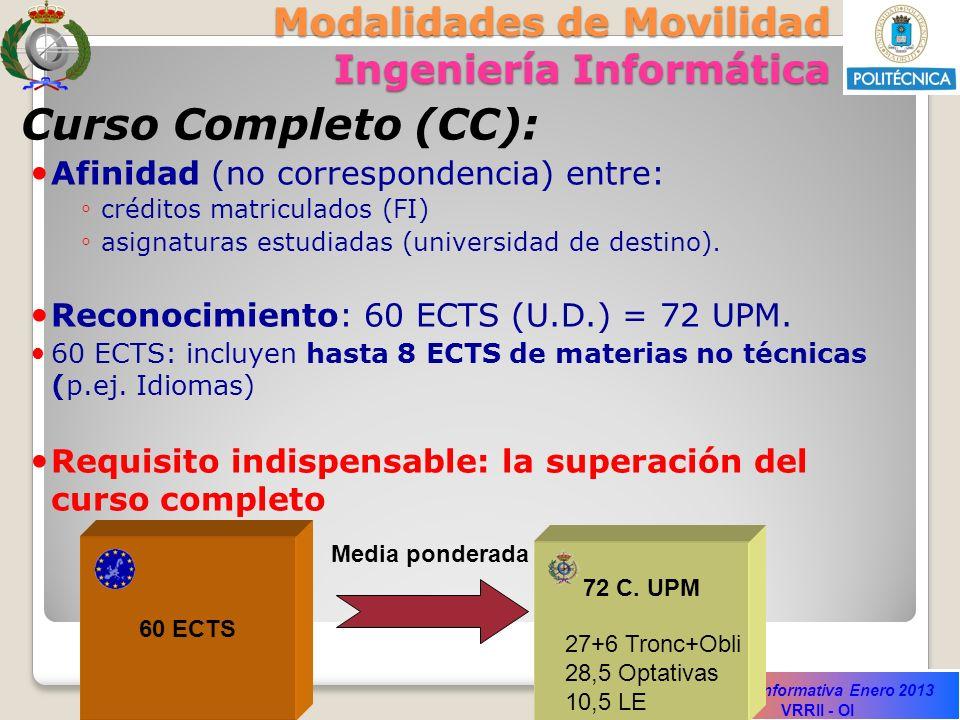 Modalidades de Movilidad Ingeniería Informática