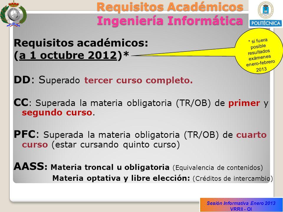 Requisitos Académicos Ingeniería Informática