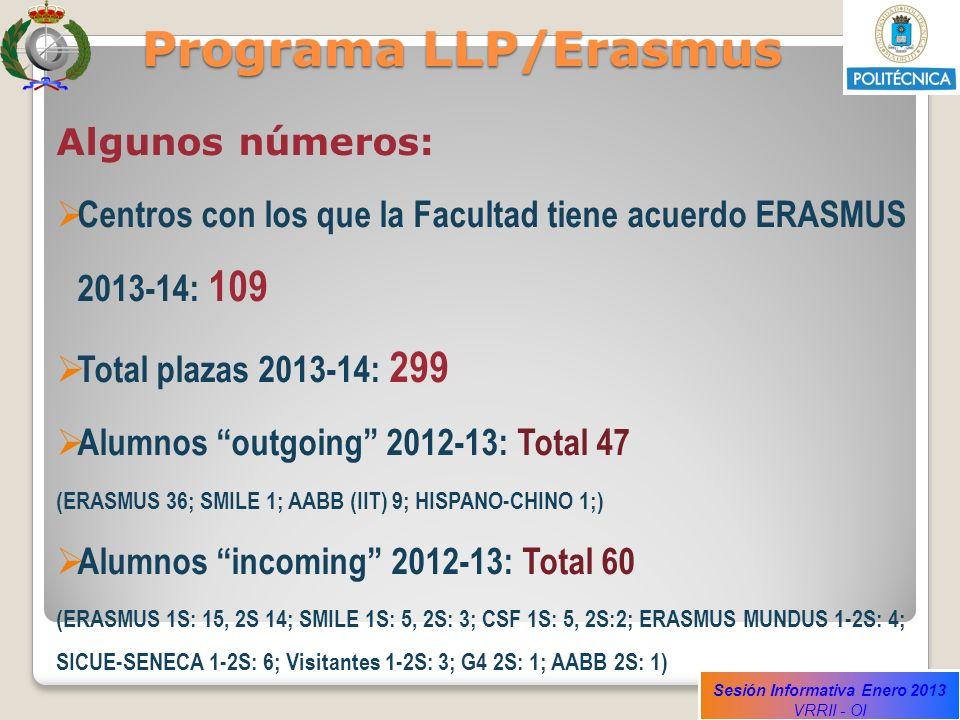 Programa LLP/Erasmus Algunos números: