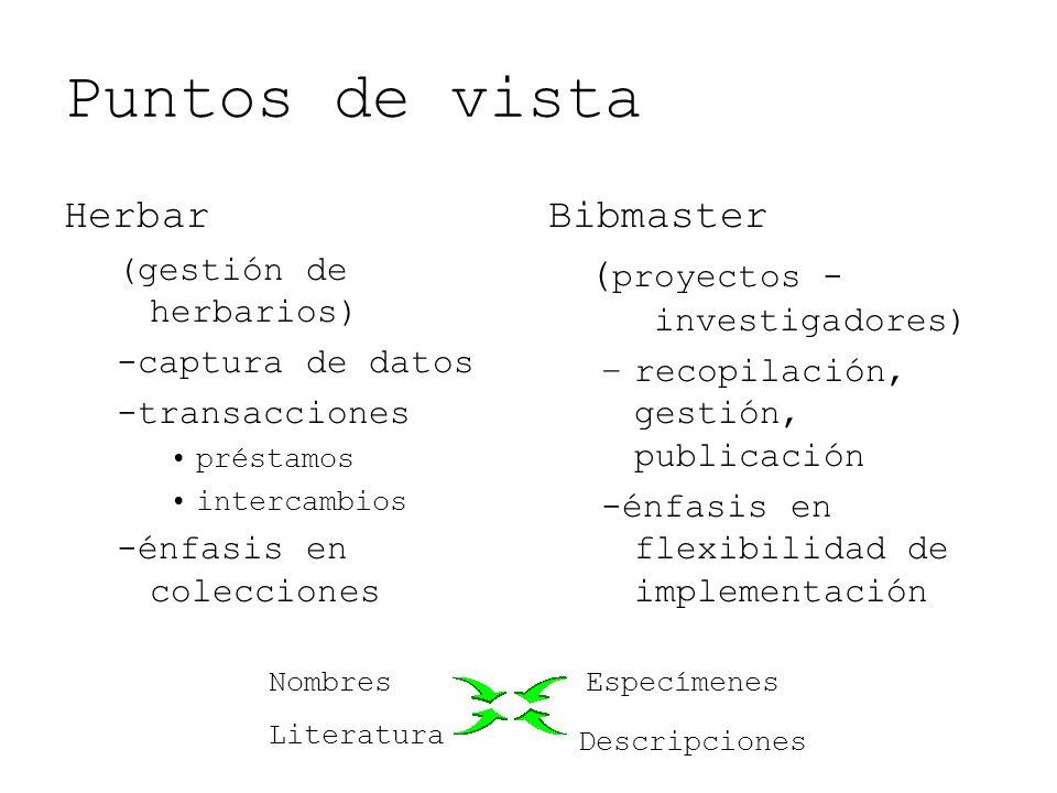 Puntos de vista Herbar Bibmaster (proyectos - investigadores)