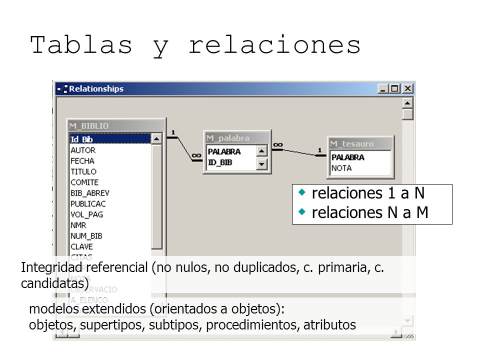 Tablas y relaciones relaciones 1 a N relaciones N a M