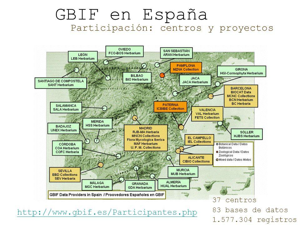 GBIF en España Participación: centros y proyectos