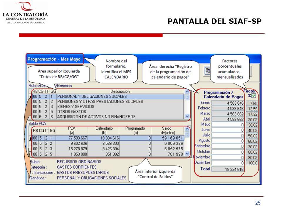 calendario de pagos 2015 mef programacion de compromisos ...