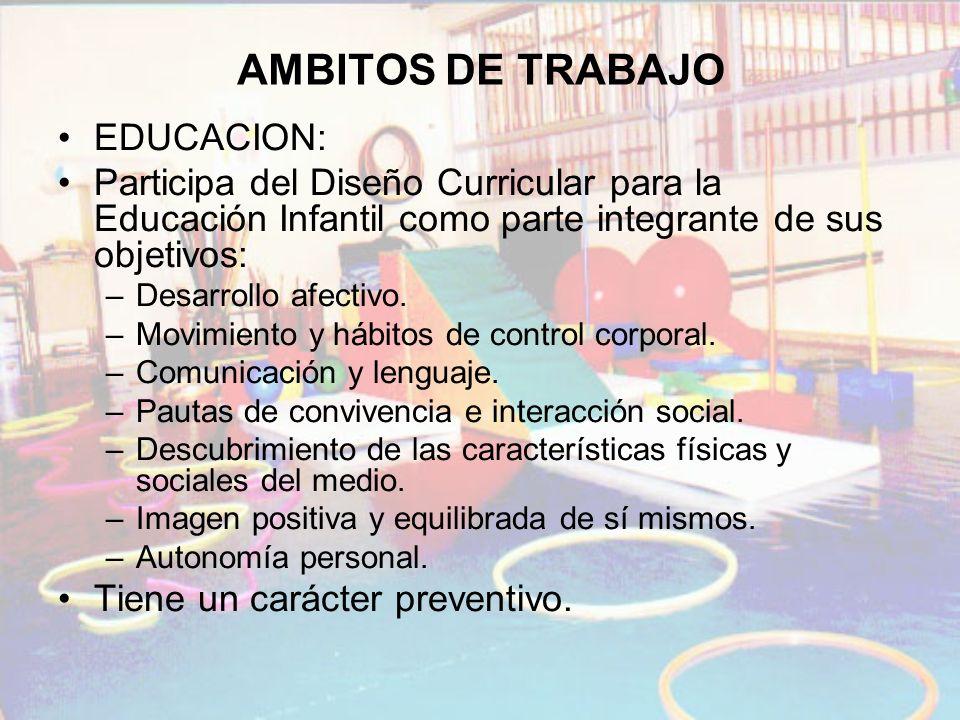 AMBITOS DE TRABAJO EDUCACION: