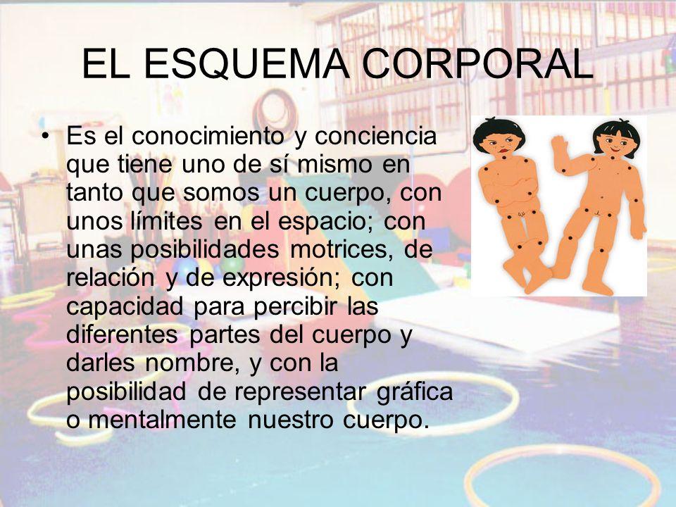 EL ESQUEMA CORPORAL