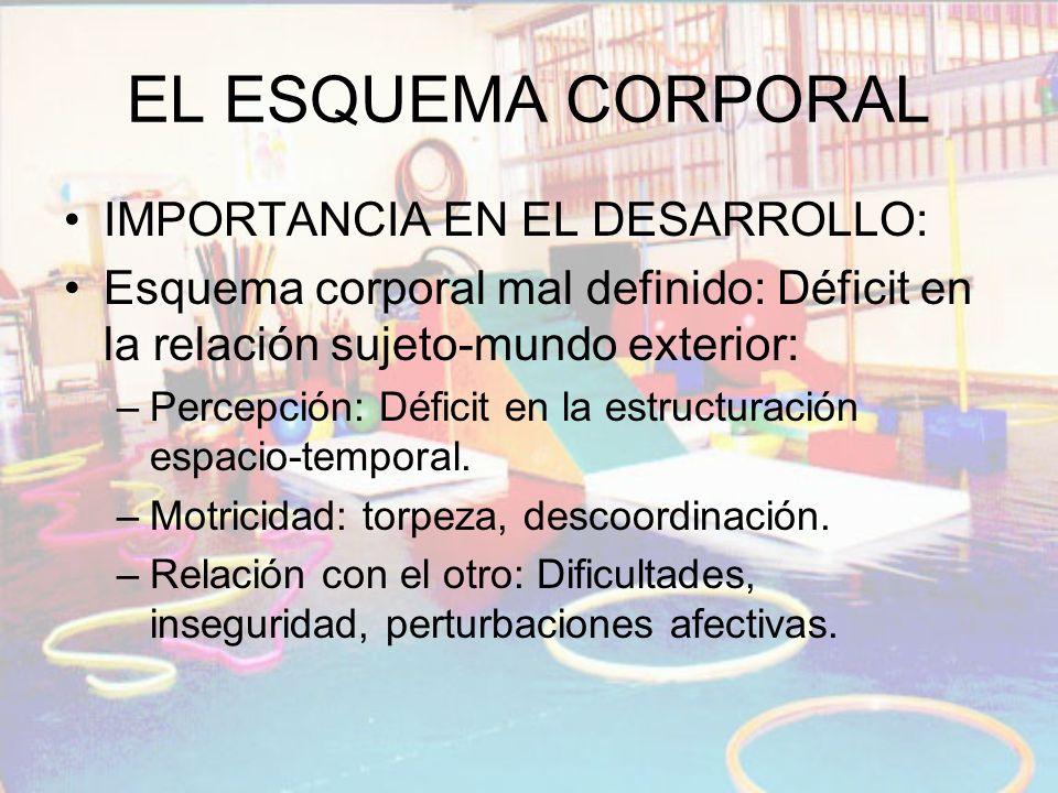 EL ESQUEMA CORPORAL IMPORTANCIA EN EL DESARROLLO: