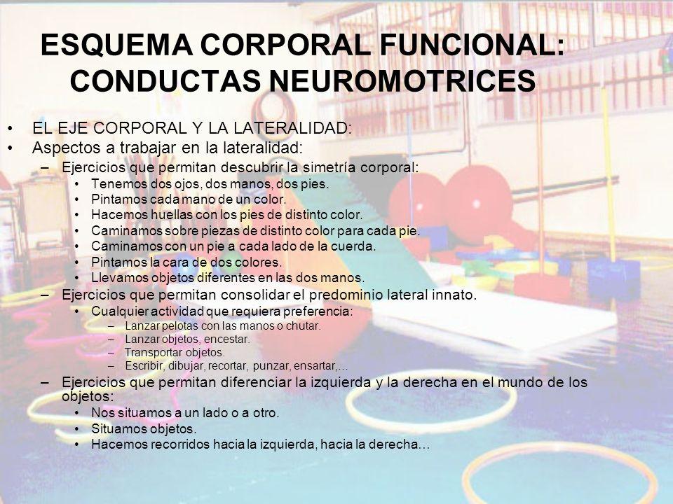 ESQUEMA CORPORAL FUNCIONAL: CONDUCTAS NEUROMOTRICES