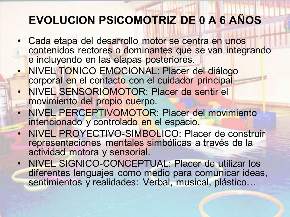 EVOLUCION PSICOMOTRIZ DE 0 A 6 AÑOS