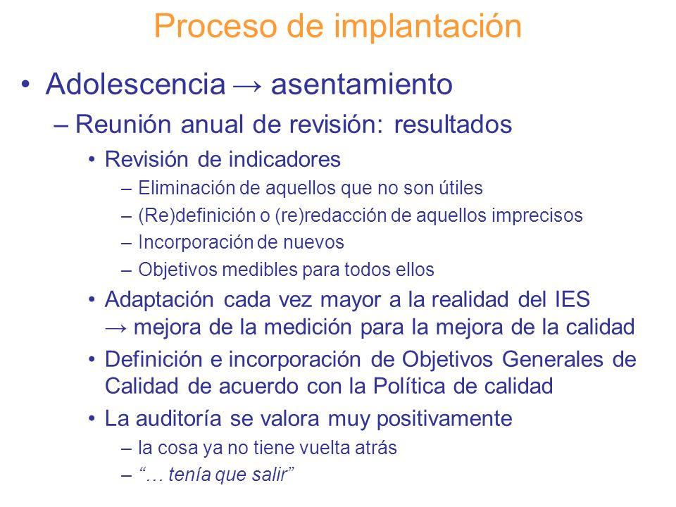 Proceso de implantación