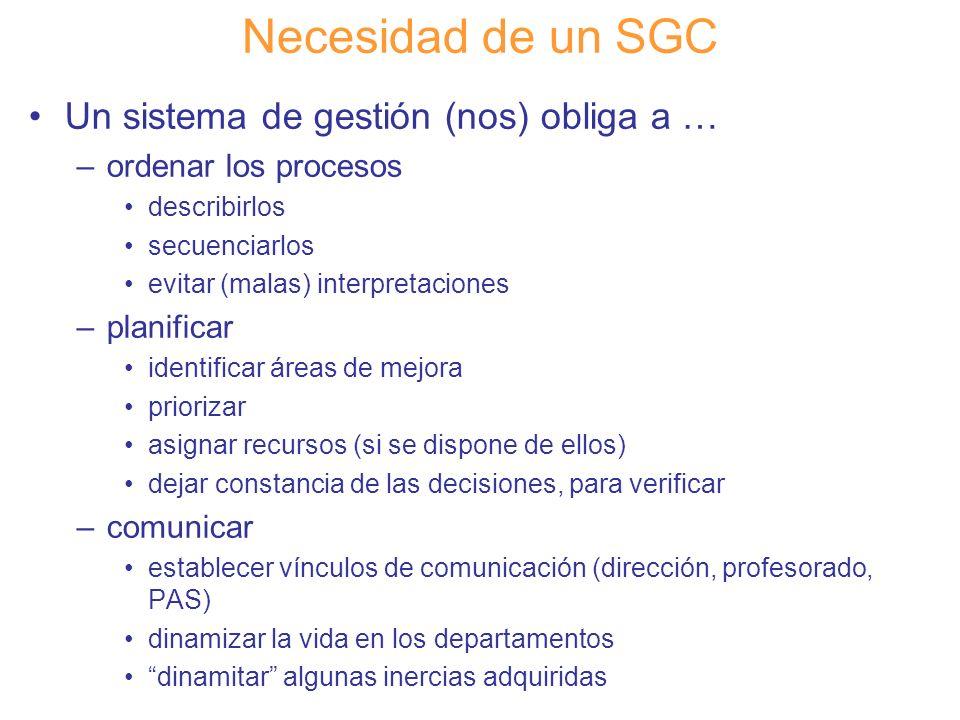 Necesidad de un SGC Un sistema de gestión (nos) obliga a …