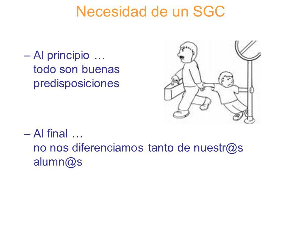 Necesidad de un SGC Al principio … todo son buenas predisposiciones