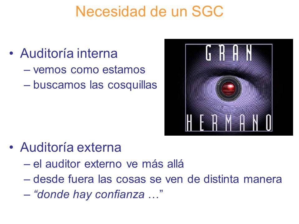 Necesidad de un SGC Auditoría interna Auditoría externa
