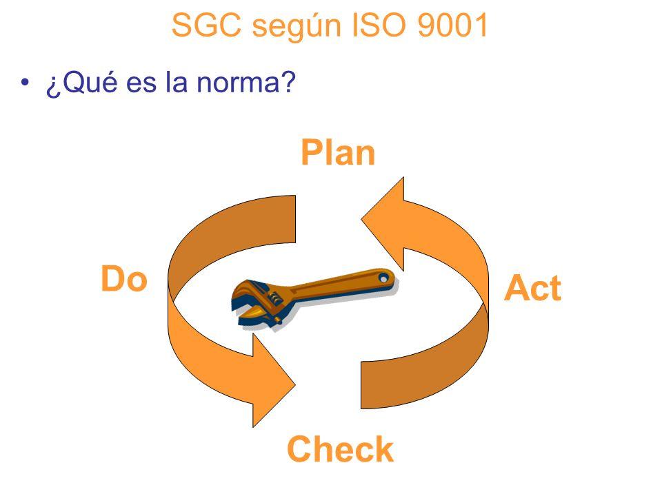 SGC según ISO 9001 ¿Qué es la norma Plan Do Check Act
