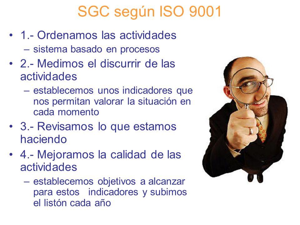 SGC según ISO 9001 1.- Ordenamos las actividades