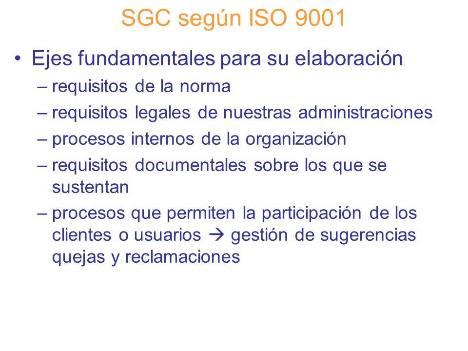 SGC según ISO 9001 Ejes fundamentales para su elaboración