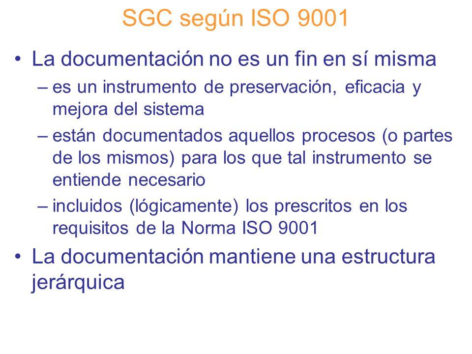 SGC según ISO 9001 La documentación no es un fin en sí misma