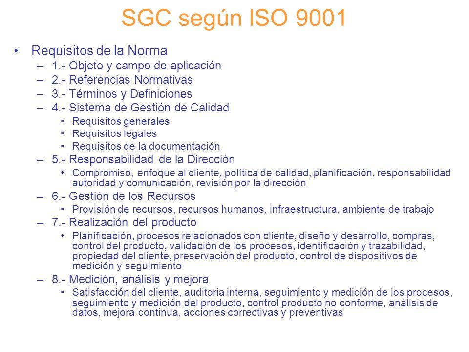 SGC según ISO 9001 Requisitos de la Norma