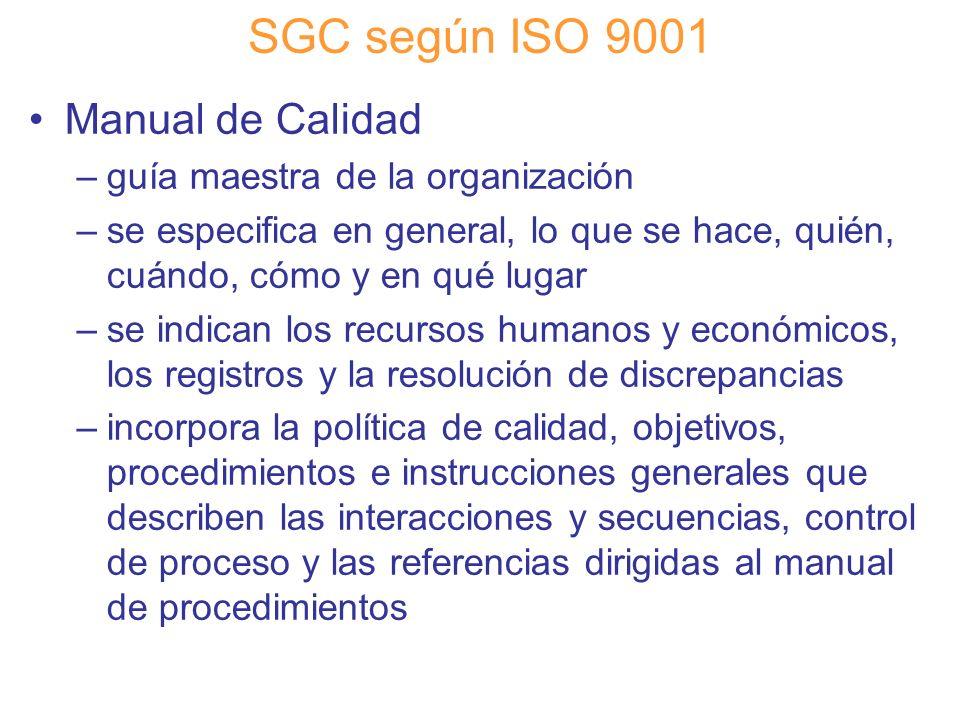 SGC según ISO 9001 Manual de Calidad guía maestra de la organización