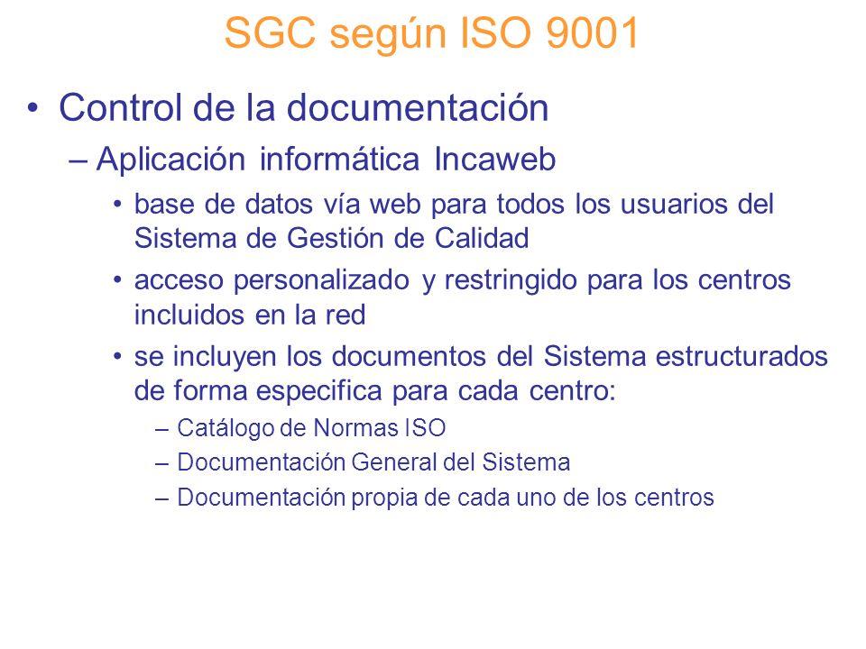 SGC según ISO 9001 Control de la documentación