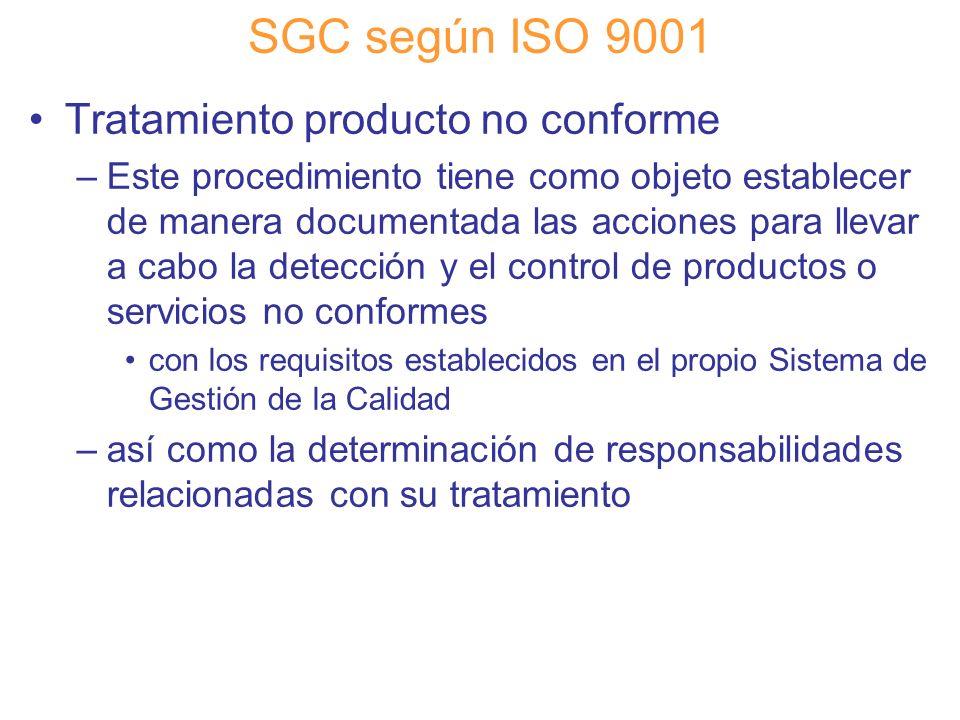 SGC según ISO 9001 Tratamiento producto no conforme