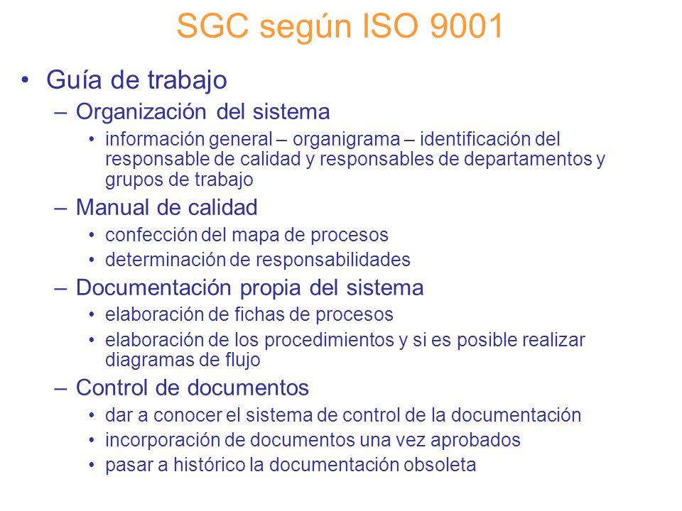 SGC según ISO 9001 Guía de trabajo Organización del sistema
