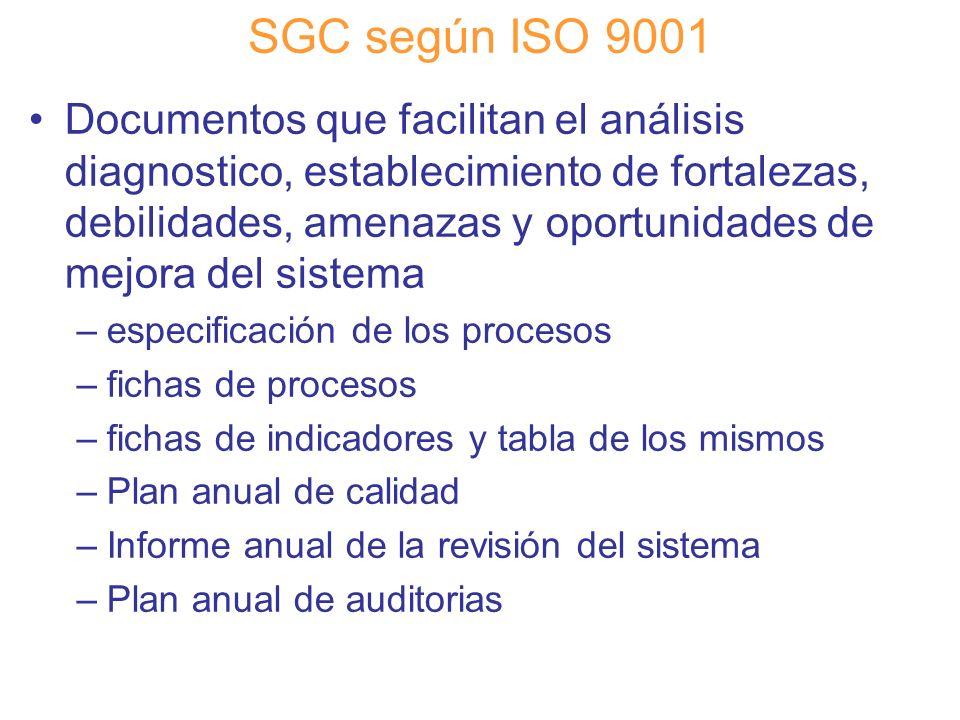 SGC según ISO 9001