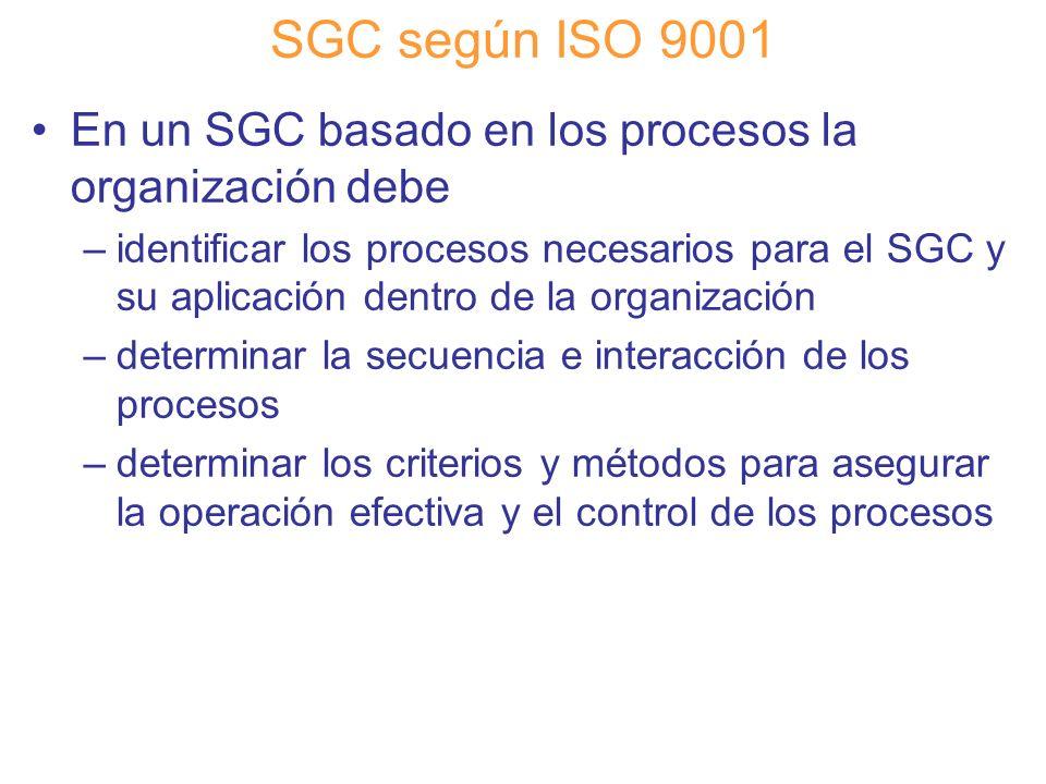 SGC según ISO 9001 En un SGC basado en los procesos la organización debe.