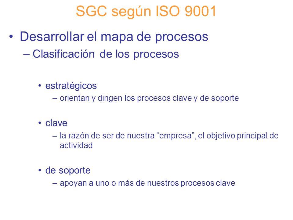 SGC según ISO 9001 Desarrollar el mapa de procesos