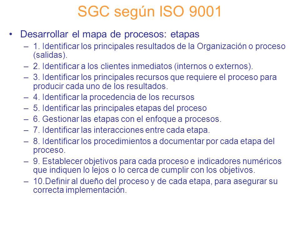 SGC según ISO 9001 Desarrollar el mapa de procesos: etapas