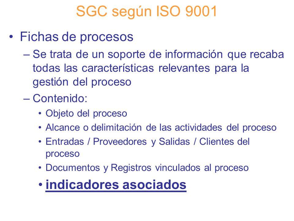 SGC según ISO 9001 Fichas de procesos indicadores asociados