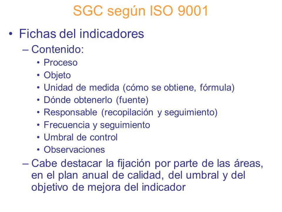 SGC según ISO 9001 Fichas del indicadores Contenido: