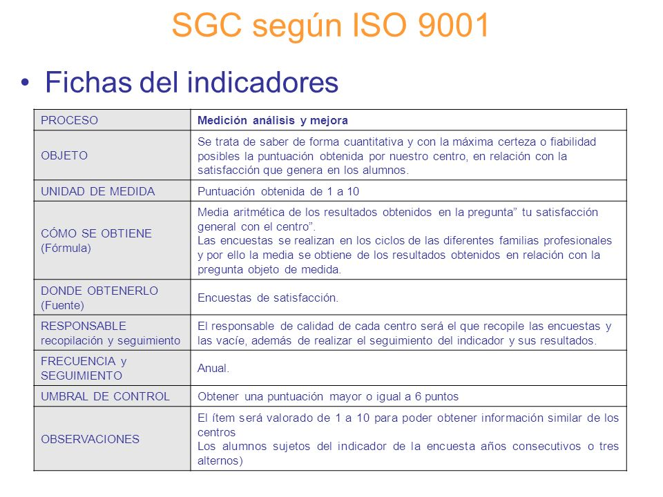SGC según ISO 9001 Fichas del indicadores PROCESO