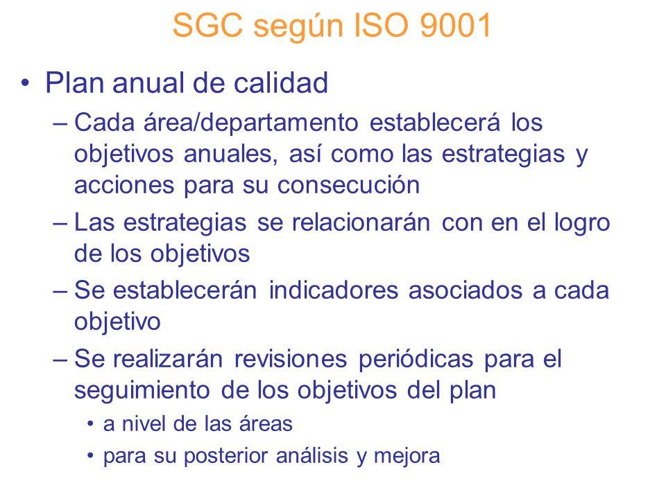 SGC según ISO 9001 Plan anual de calidad