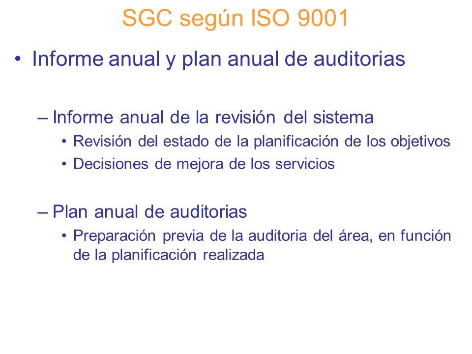 SGC según ISO 9001 Informe anual y plan anual de auditorias