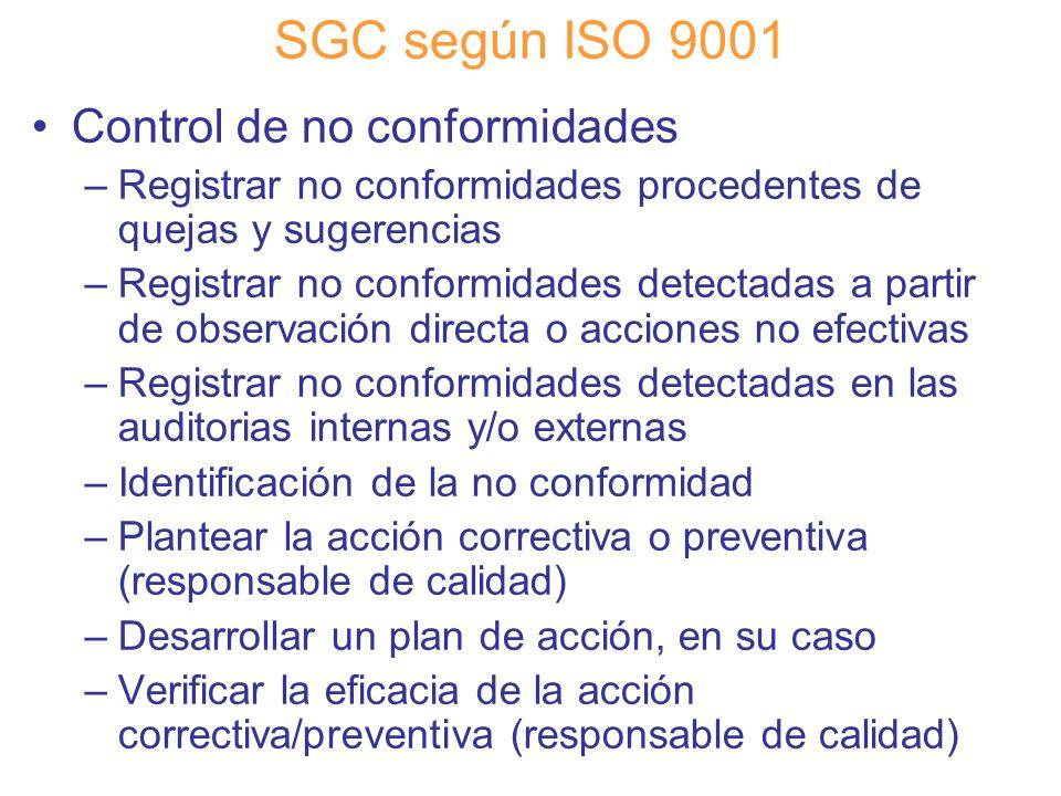 SGC según ISO 9001 Control de no conformidades