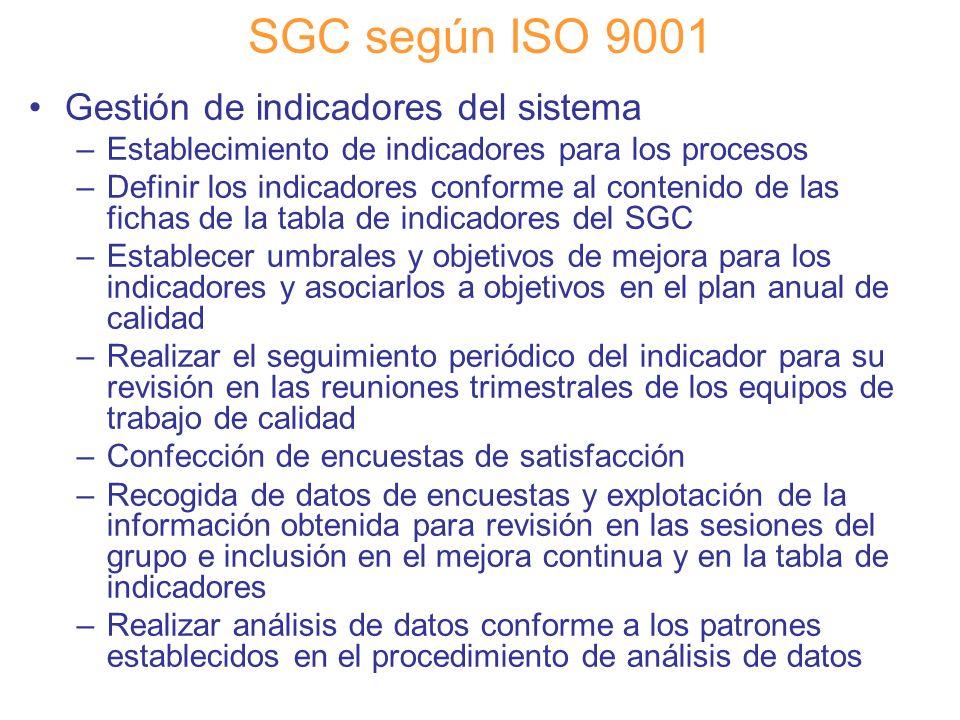 SGC según ISO 9001 Gestión de indicadores del sistema