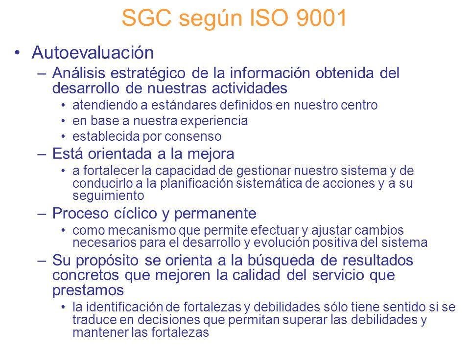 SGC según ISO 9001 Autoevaluación