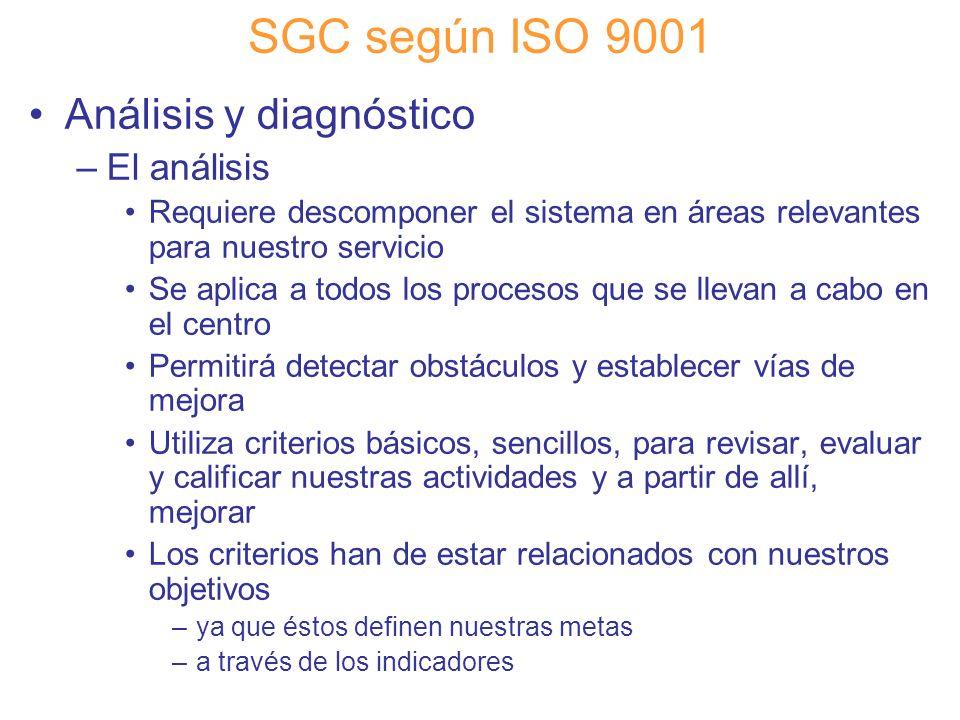 SGC según ISO 9001 Análisis y diagnóstico El análisis