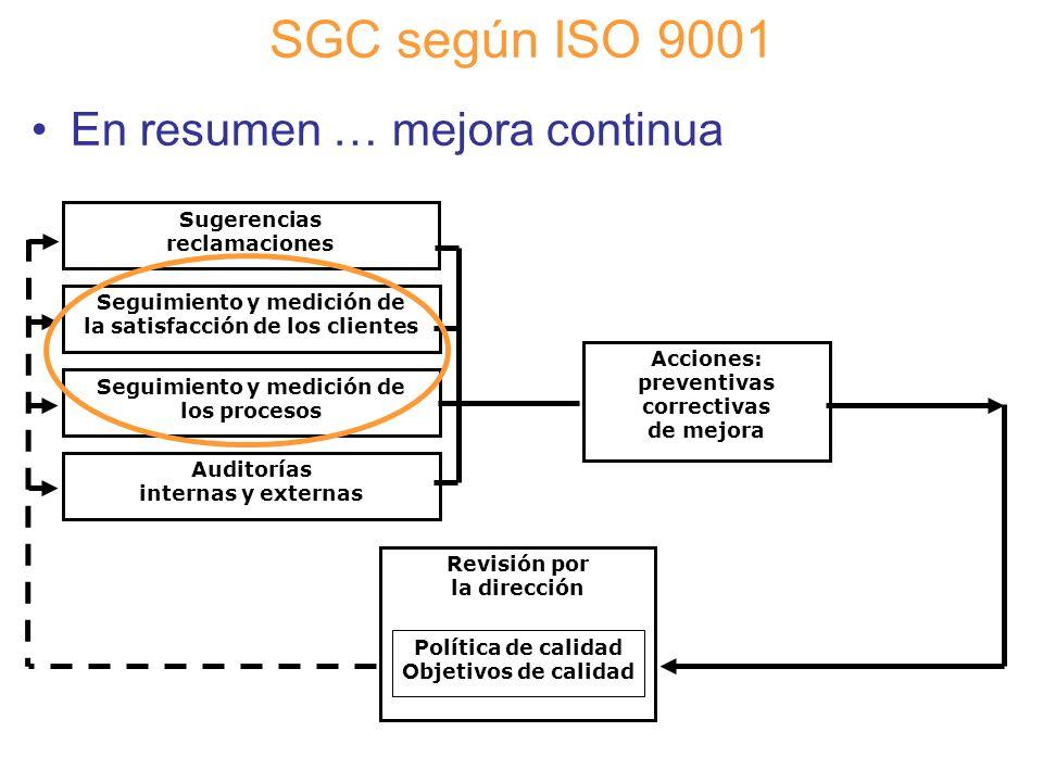 SGC según ISO 9001 En resumen … mejora continua Sugerencias