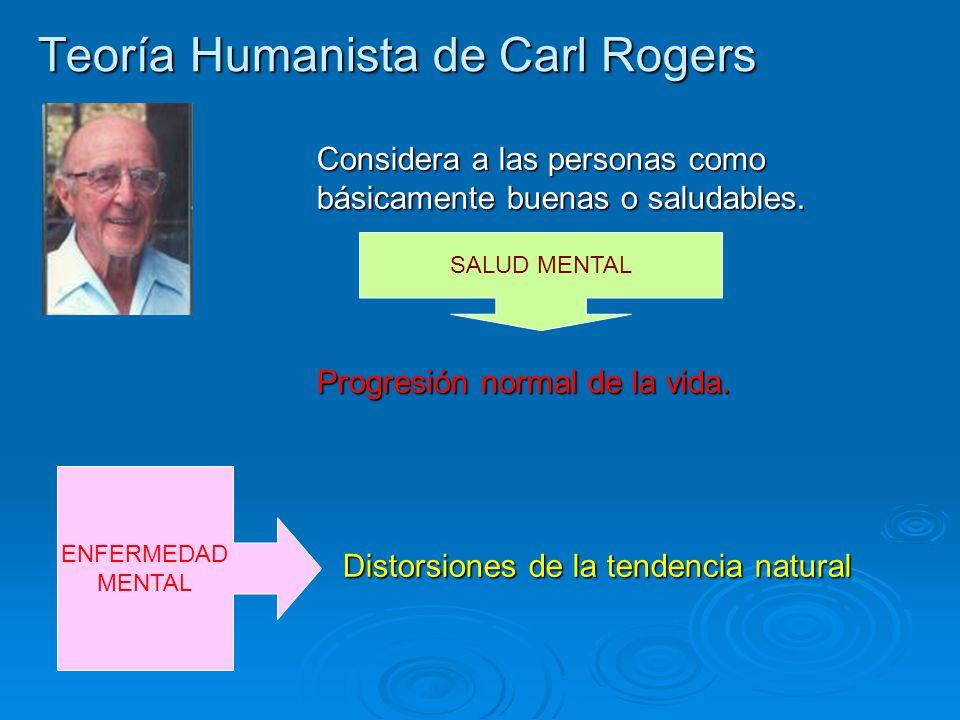 Carl r rogers y la Terapia CenTrada en el ClienTe Carl r