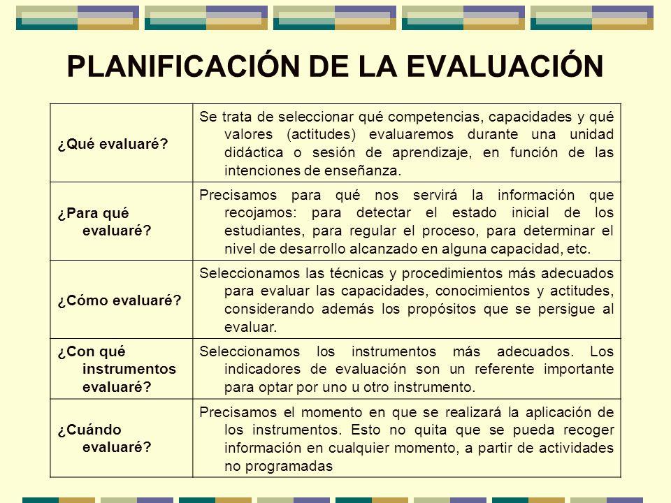 Evaluaci n del aprendizaje ppt video online descargar for Planificacion de educacion inicial