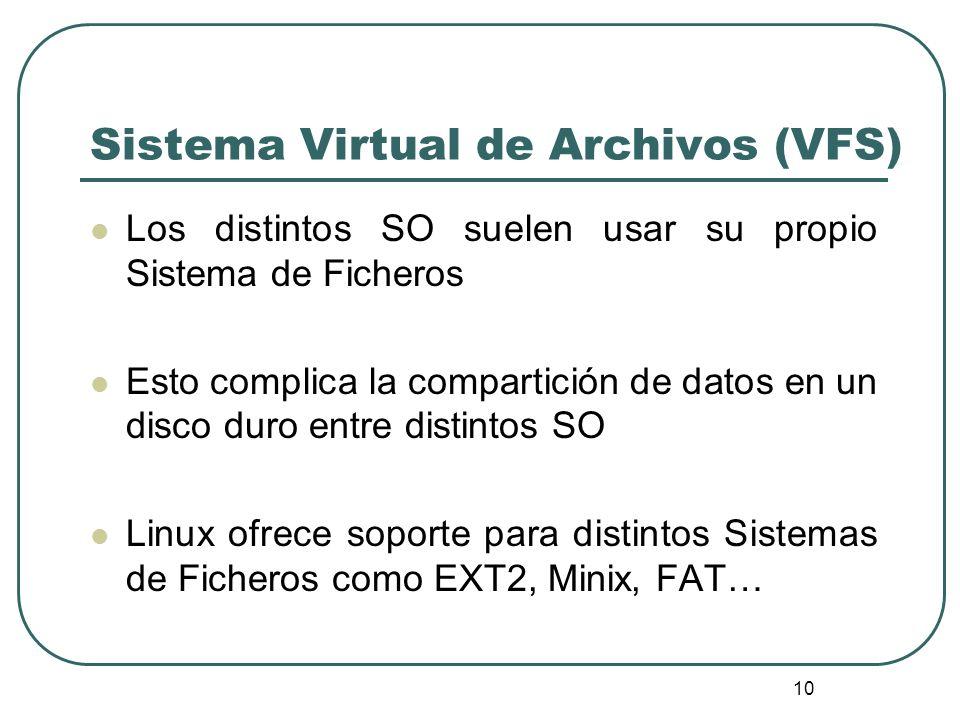 Sistema Virtual de Archivos (VFS)