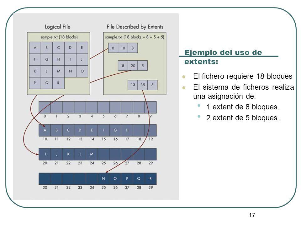 Ejemplo del uso de extents: