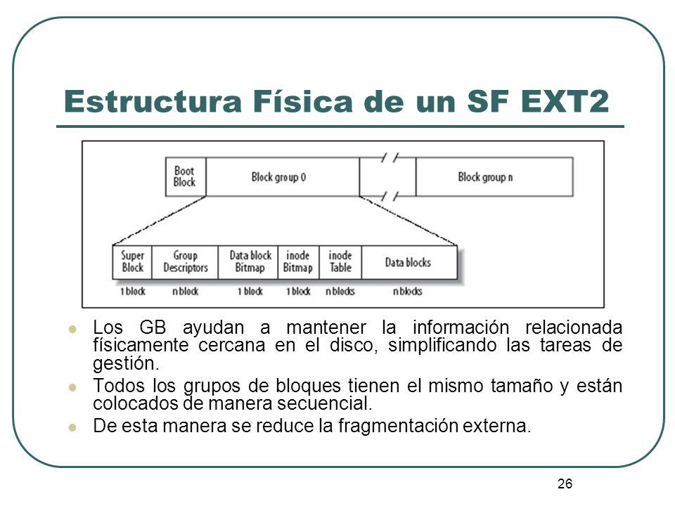 Estructura Física de un SF EXT2