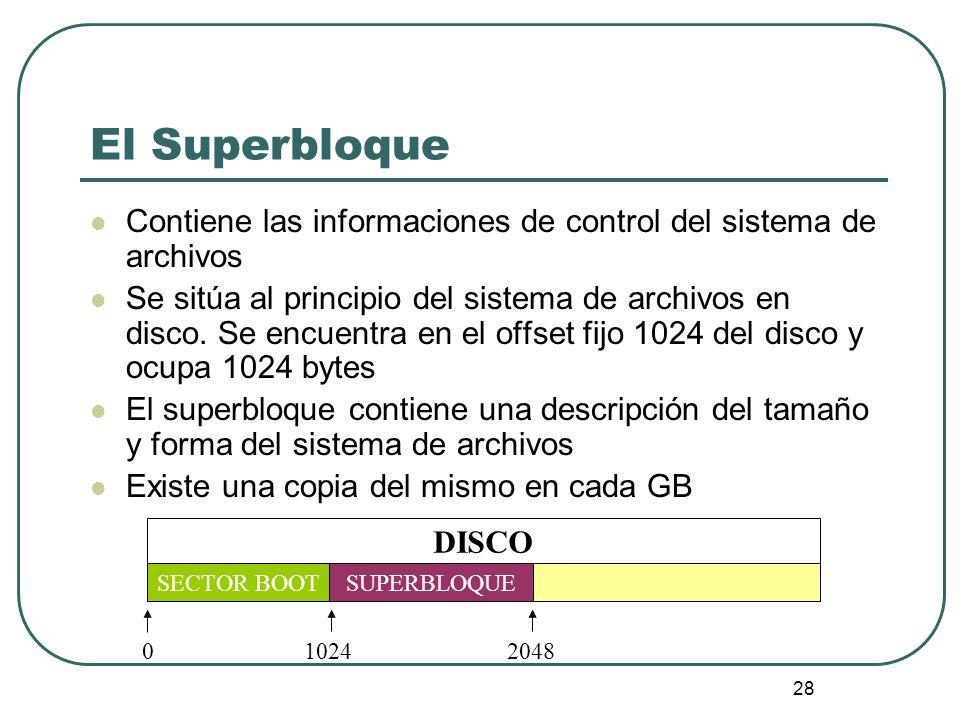 El Superbloque Contiene las informaciones de control del sistema de archivos.