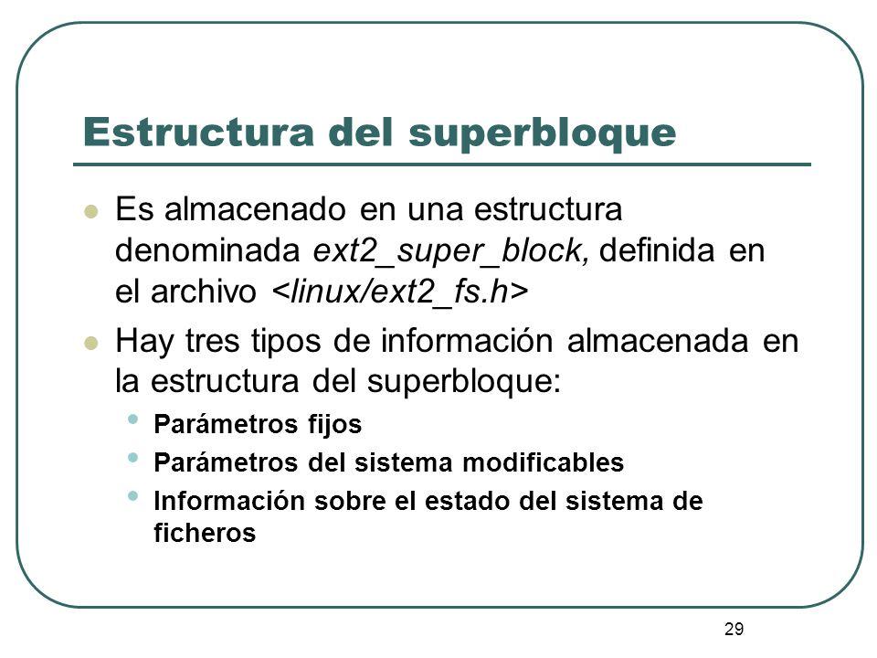 Estructura del superbloque