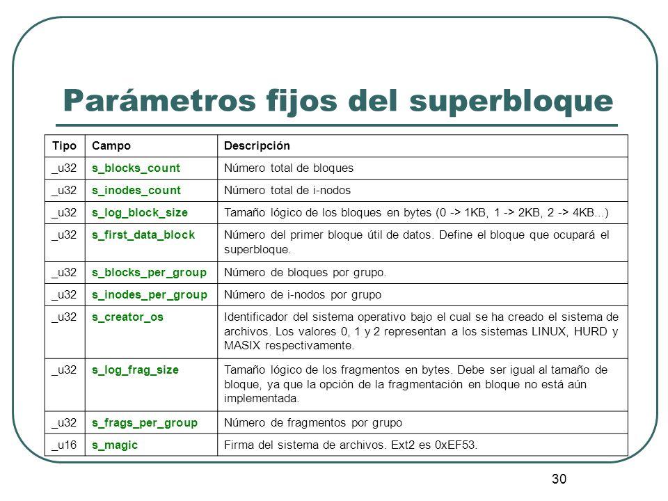 Parámetros fijos del superbloque