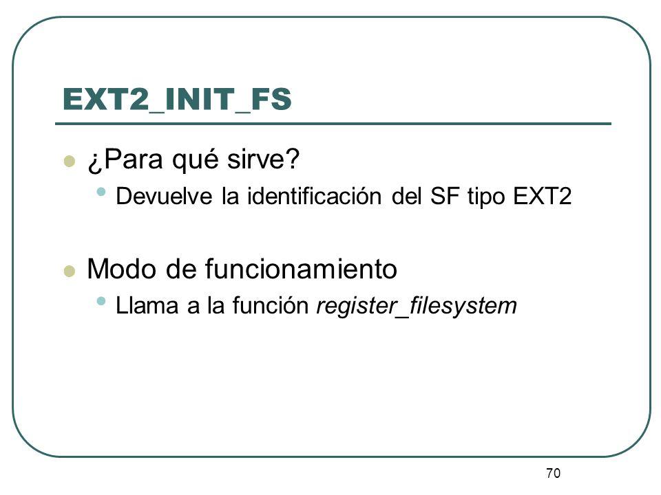 EXT2_INIT_FS ¿Para qué sirve Modo de funcionamiento