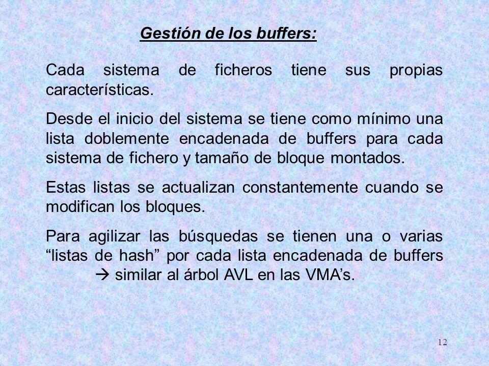 Gestión de los buffers:
