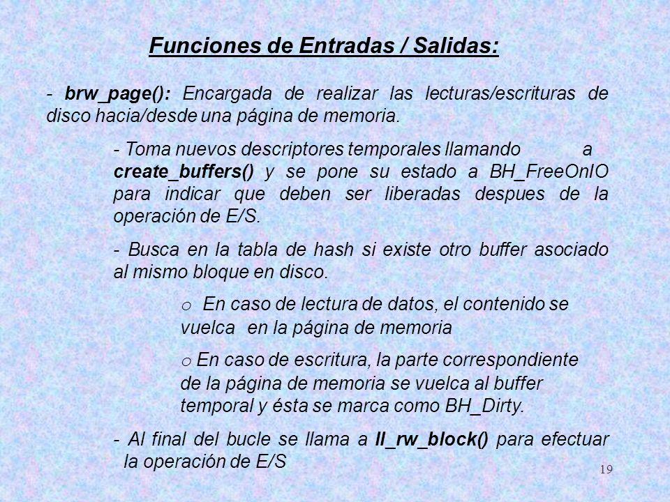 Funciones de Entradas / Salidas: